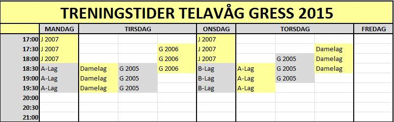 TRENINGSTIDER TELAVÅG GRESS 2015